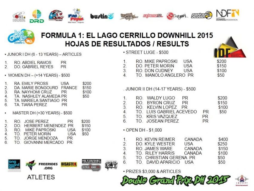 Ponce Lago Cerrillo - Results